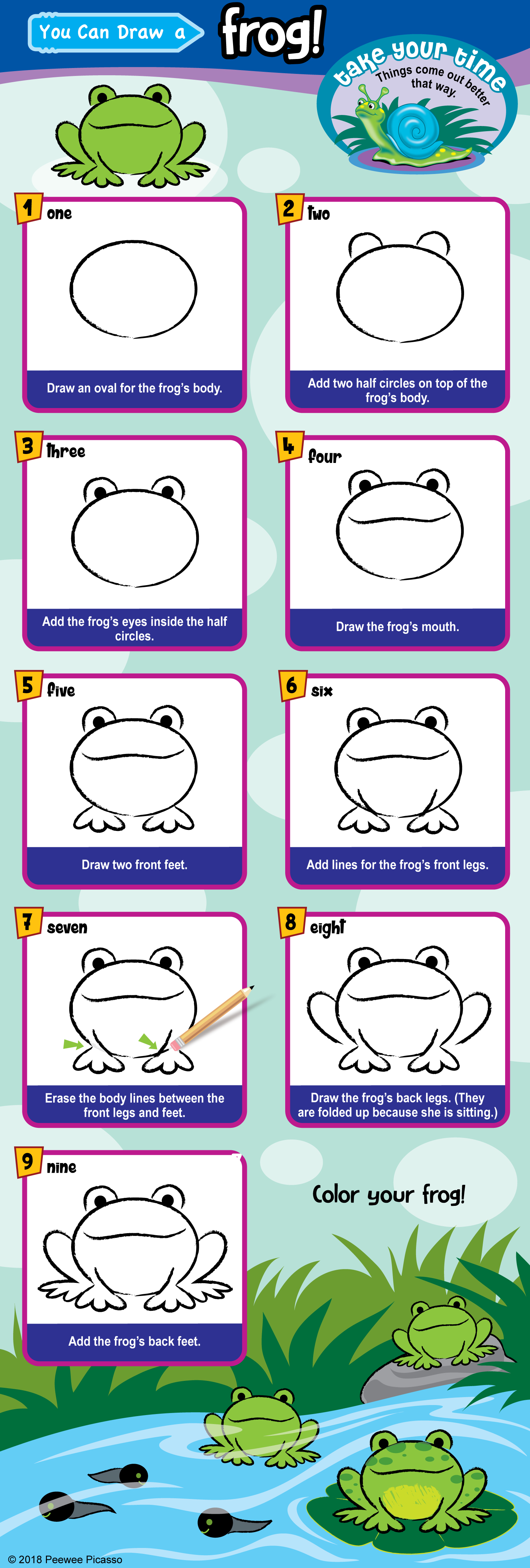 easy step-by-step instructions to draw a frog for kids